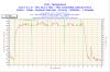 2009-11-15-11h12-CPU1.png